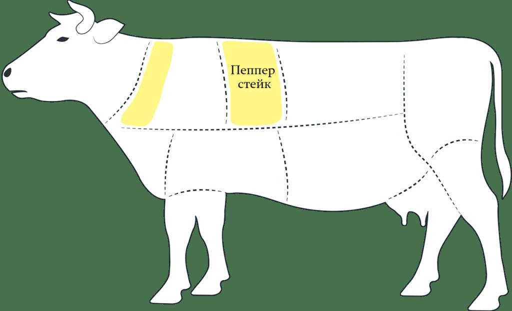 пеппер стейк схема