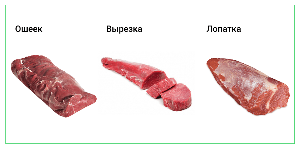 Какое мясо брать для бефстроганов из говядины
