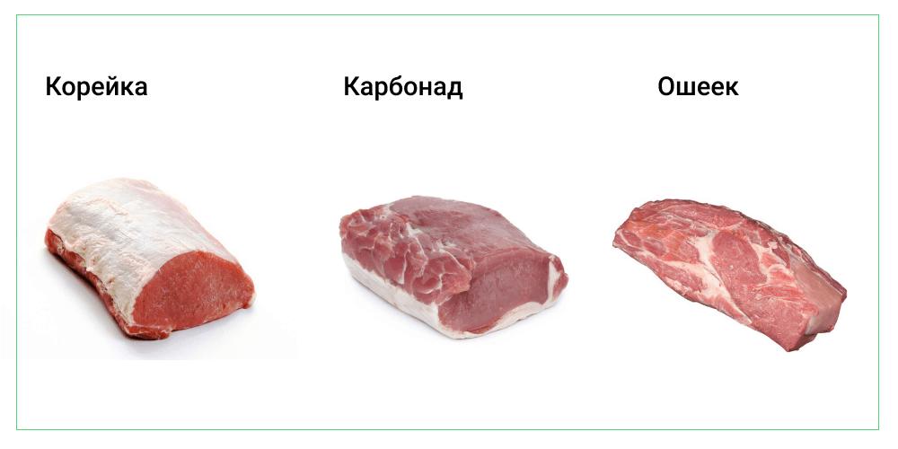 Какое мясо брать на отбивные из свинины